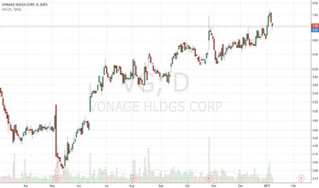 VG: $VG Break above 7.20 on high volume