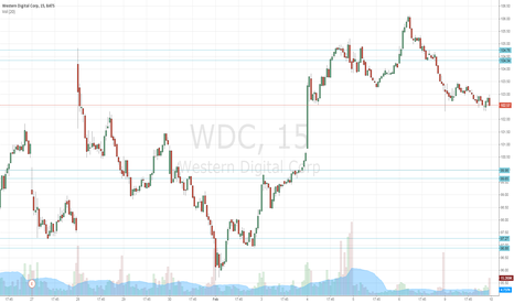 WDC: Finding levels for WDC