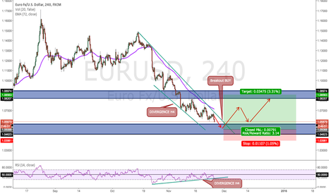 EURUSD: EURUSD near a support, the price may go up!