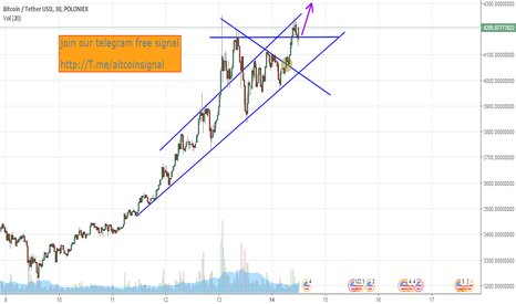 BTCUSDT: BTC can brake another resistance and touch 5k,