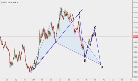 XAUUSD: short gold based on 3 reason