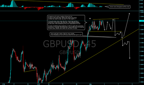 GBPUSD: GU looking closer to the internal structure!