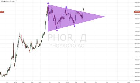 PHOR: Покупка Фосагро. Выход из треугольника+ откат