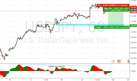 USDJPY: USDJPY - Short Term Retracement