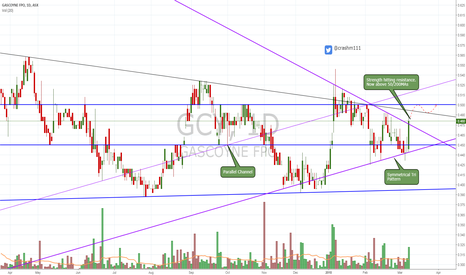 GCY: $GCY Chart. Hitting resistance