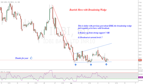 IDBI: IDBI : Bearish Move Broadening Wedge