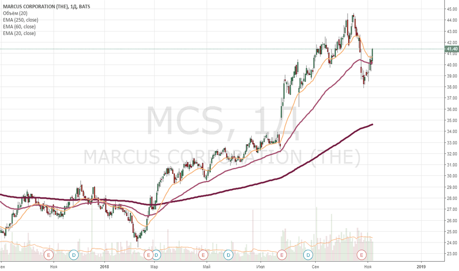 MCS: #Лонг