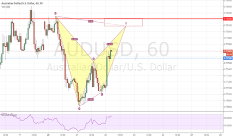 AUDUSD: PA says grab everything at first target if the Bat plays out