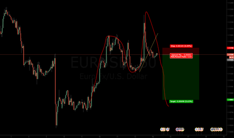 EURUSD: M formation time to SELL