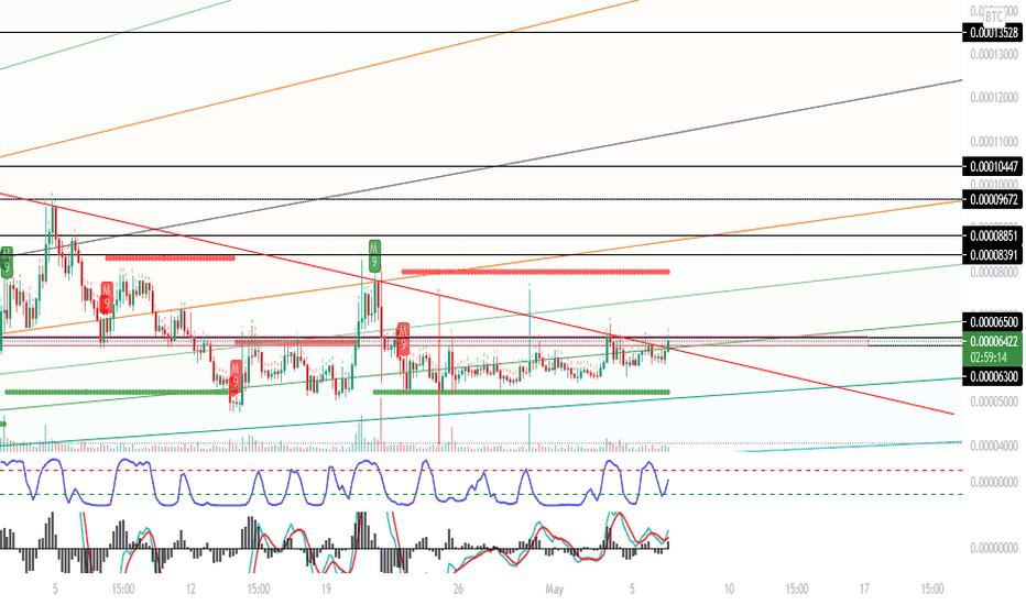 sky btc tradingview)