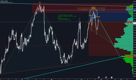 GBPNZD: GBPNZD - Short continuation setup