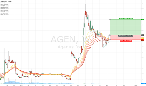 AGEN: AGEN for a ride?