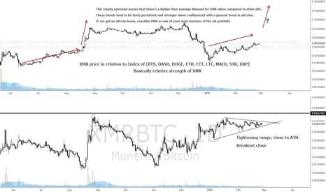 XMRBTC: Buy XMR, not long now...