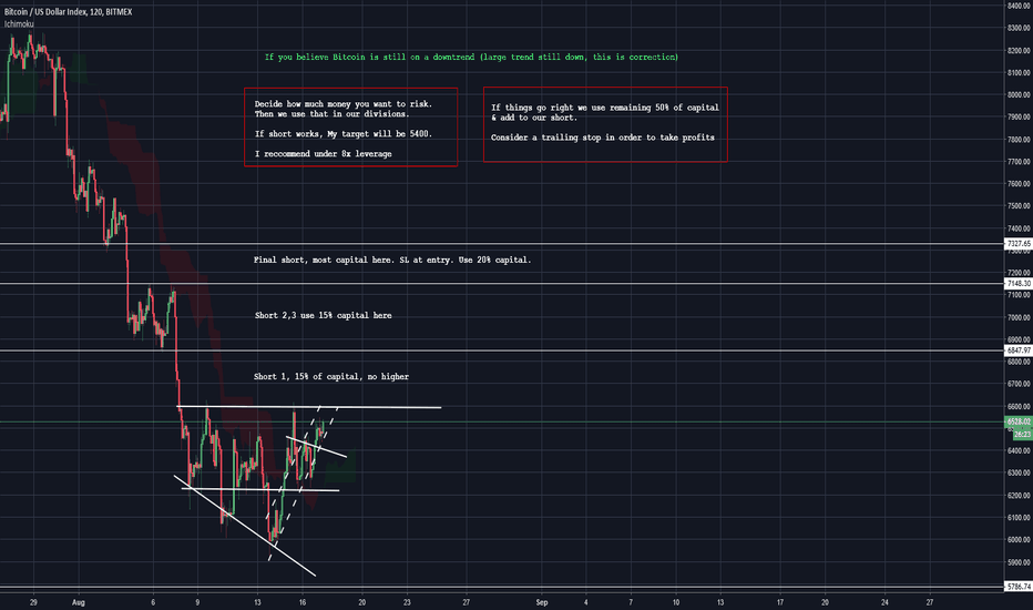 XBT: Bitcoin (BTC) Be careful, this could be a correction. Trend down