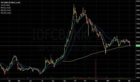 IDFCBANK: Position-in-Sight: IDFCBANK
