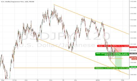 USDJPY: Ruptura de triángulo