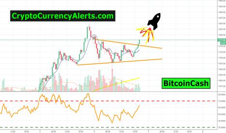 BCCUSDT: Bitcoin Cash breakout again tonight - BCC/USD - Binance