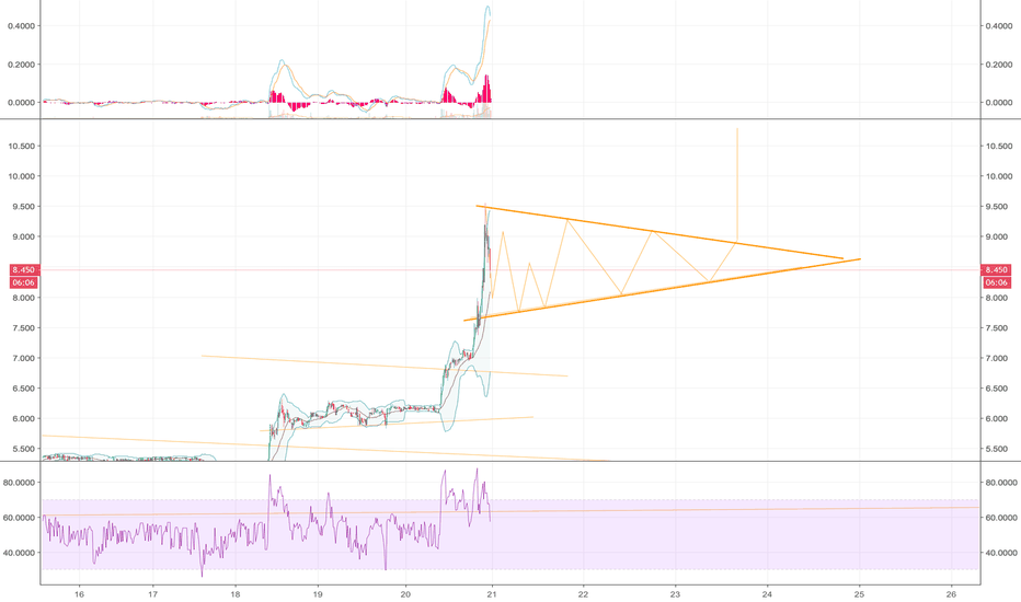 XRPMXN: Some XRP measures UP UP AND UPPPPPPP