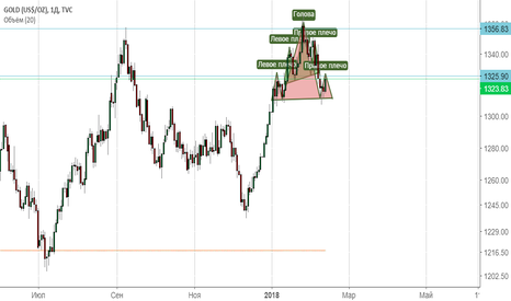 GOLD: GOLD. 1240 - 1200