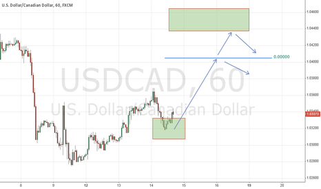 USDCAD: USDCAD big move to come (maybe)