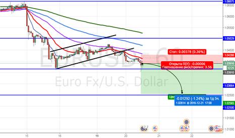 EURUSD: Евродоллар, уже близки к новому пробою, вход по тренду.