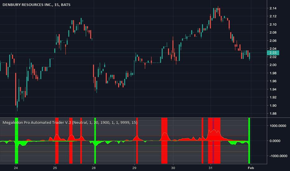 DNR: Denbury a Great Value Stock?