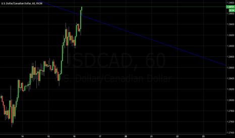 USDCAD: LONG USD CAD