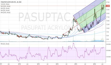 PASUPTAC: Pasupathi Acrylon lrd Looking for long term multibagger