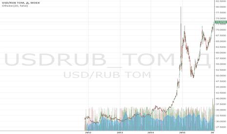USDRUB_TOM: BRENT: данные по запасам могут дать повод для покупок