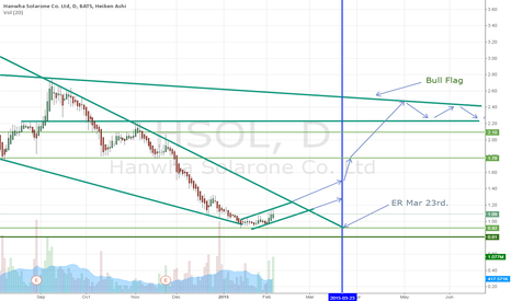 HSOL: HSOL ready for a break out post ER