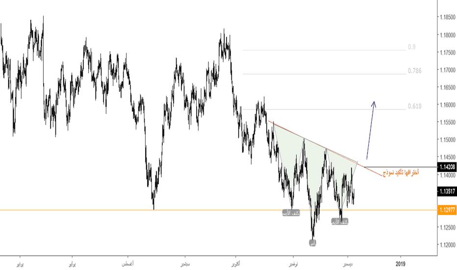 EURUSD: يورو دولار