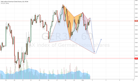 GER30: Bearish Gartley followed by a bullish Butterfly.