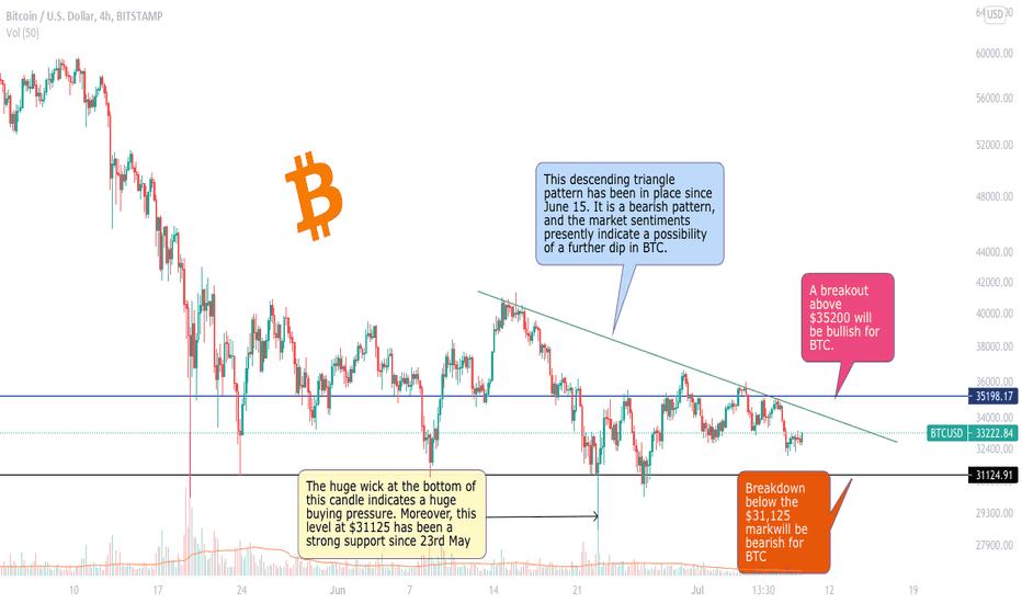 bitcoin-handel viw oanda fxtrade mt4