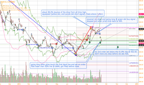 AAPL: my AAPL trades so far! looking at 540-565 target.
