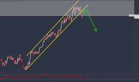 AUDUSD: AUDUSD Broke a strong trendline