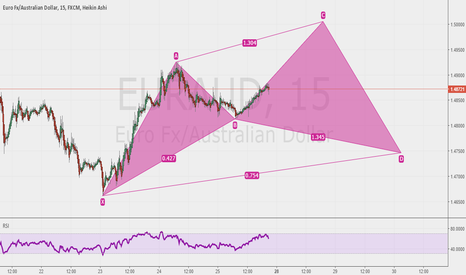 EURAUD: Possible bullish cypher