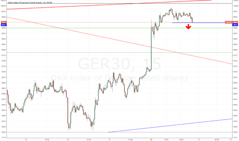 GER30: Shorting DAX!