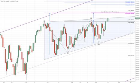 SPX: SPX Triangle Breakout? 1.272 Fibonacci Resistance
