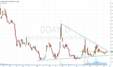 DDAY: Waiting for DDAY