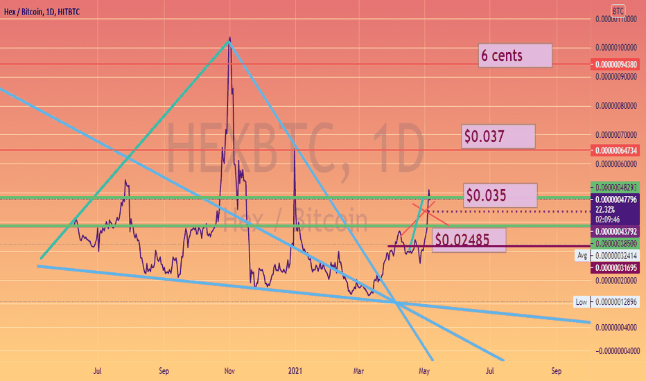 0 14 btc a gbp-hez crypto exchangers