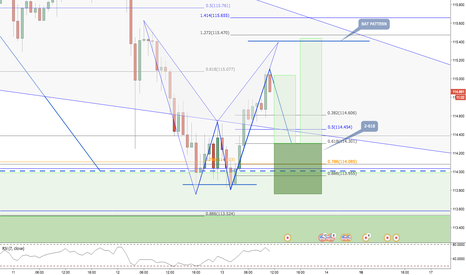 USDJPY: USDJPY / 1HR / 2-618 + BAT PATTERN
