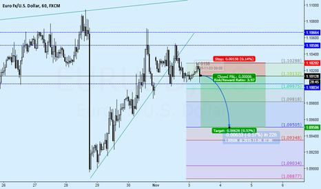 EURUSD: EURUSD shows bearish in trading range.