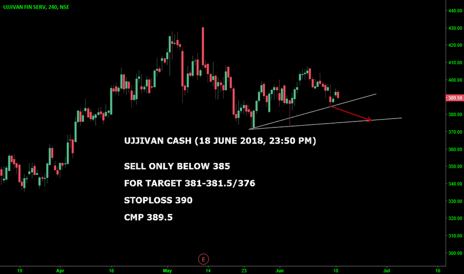 UJJIVAN: UJJIVAN CASH : GOOD SELL ONLY BELOW 385