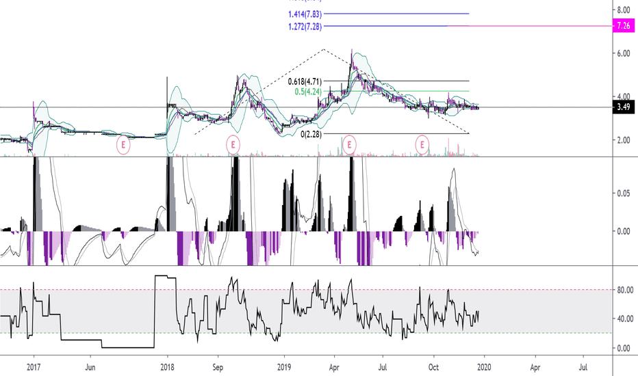 delevan bitcoins stock