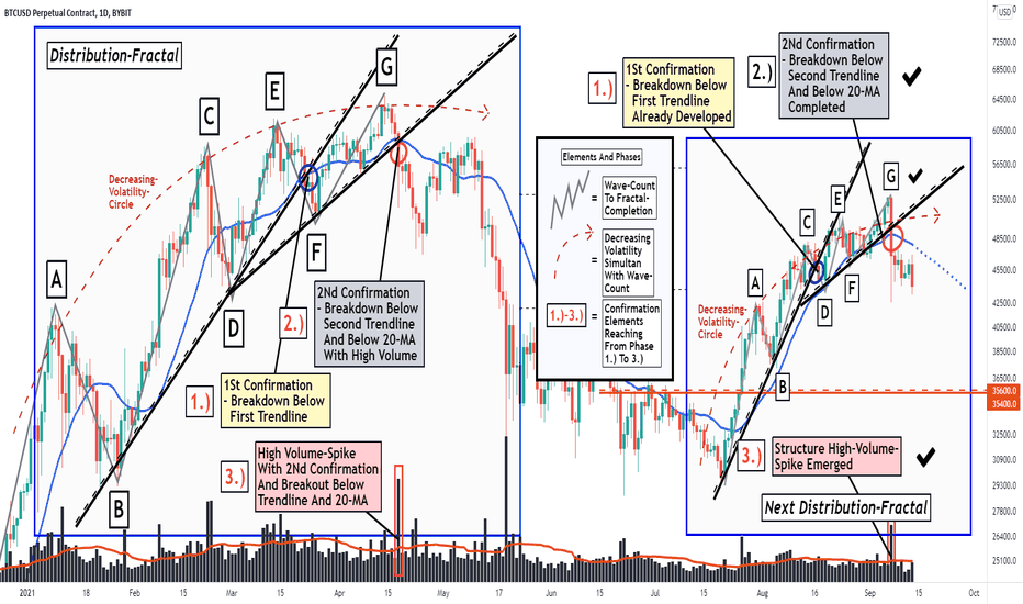 Tradingview ideas btc -