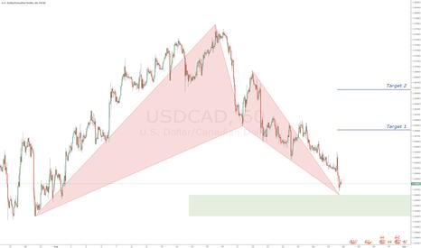 USDCAD: USDCAD - Bullish Bat Pattern