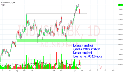 INDUSINDBK: start savings today in indusind for 6.5% (1990-2000)