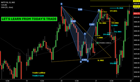 NIFTY: Nifty: Let's Learn From Today's Trade