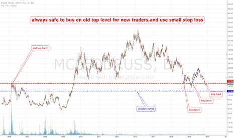 MCLEODRUSS: safe buy