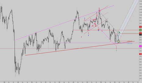 AUDJPY: Aj cooking 123 breakup setup